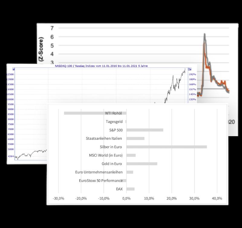 Investmentreport Ausblick 2. Halbjahr 2020