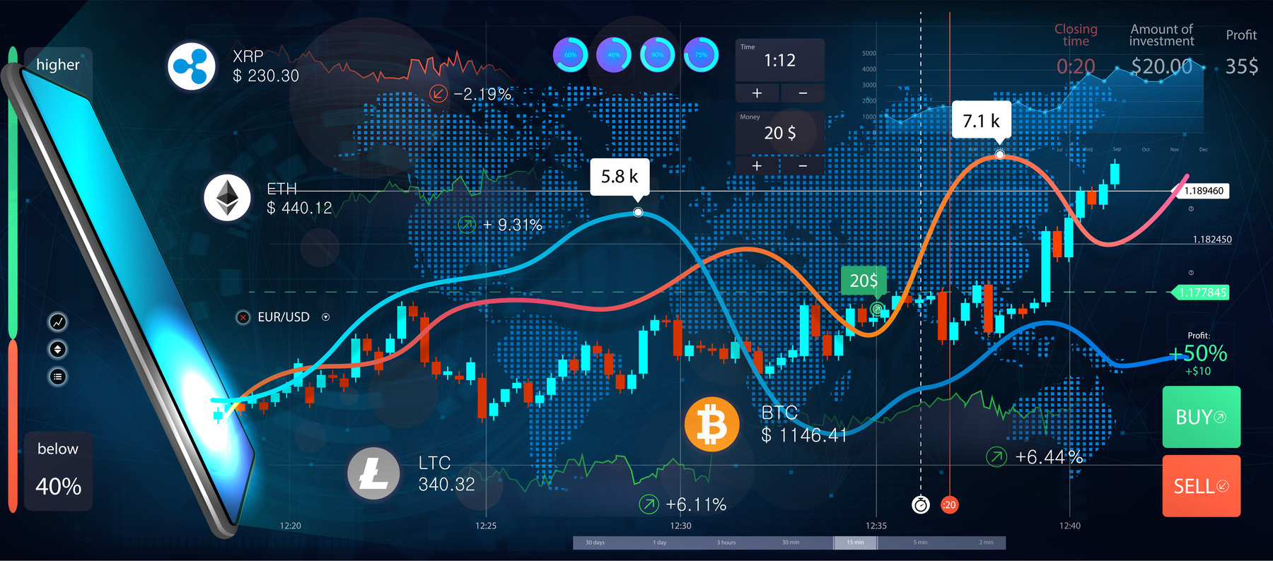 Aktueller Bitcoin Wert wieder ueber 50.000 USD - Charts Kryptowaehrung