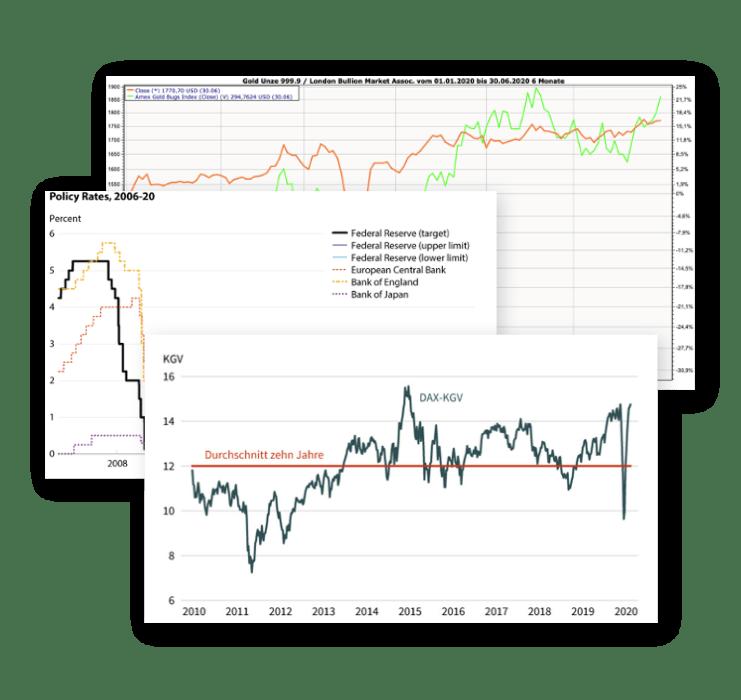 Investmentreport Übersicht 2020 H2 Rückblick