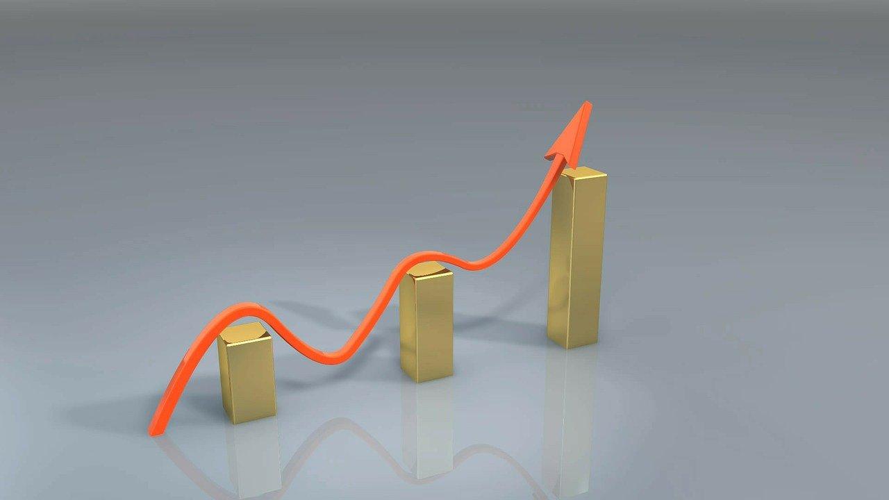 Plutos Wachstumskurs - Wachstum